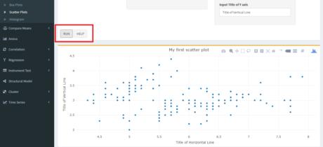 Panduan swanstat diagram pencar swanstatistics setelah itu klik tombol run maka akan muncul hasil seperti berikut ccuart Gallery