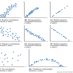 Analisis Korelasi Person dengan Stata