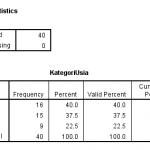 Cara ampuh Mengelompokkan dan Menghitung Frekuensi Data SPSS